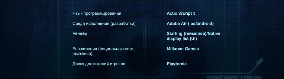 Программная разработка