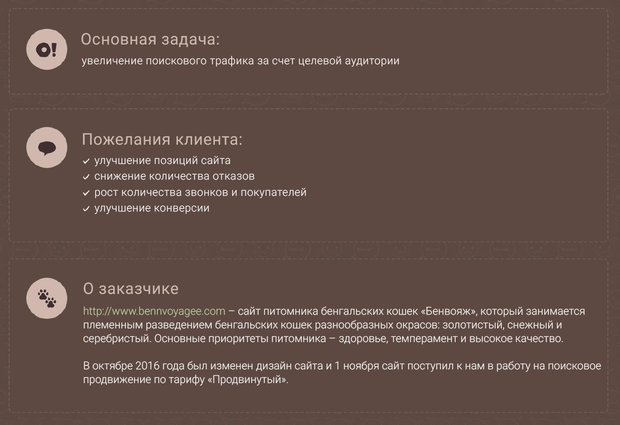 Продвижение сайта на ucoz форум раскрутка сайтов