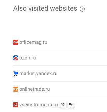 ТОП интересов посетителей сайта бренда. Источник: SimilarWeb и JagaJam.