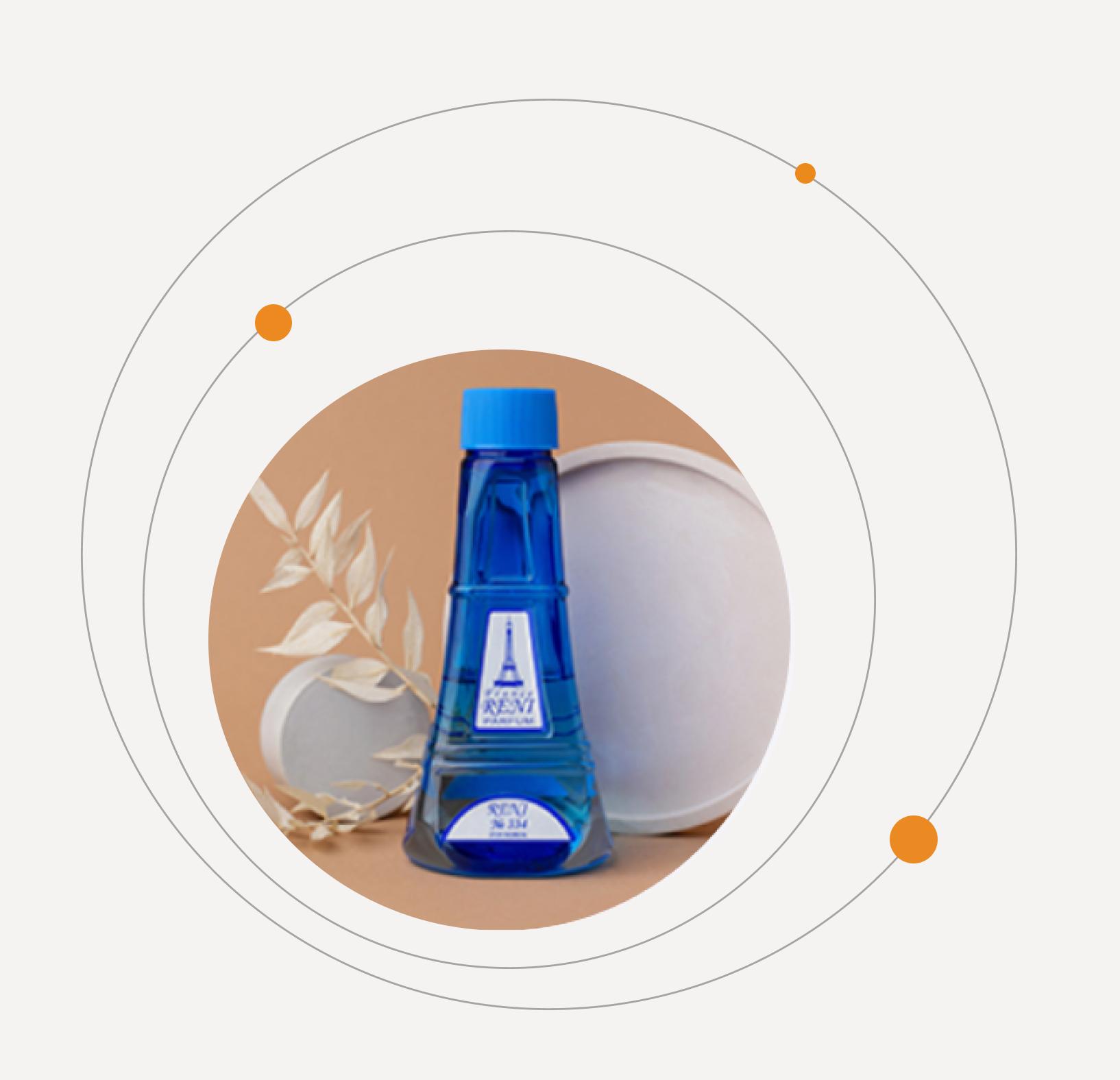 Как коэффициент транзакций увеличился на 32% после создания нового сайта для Perfumer