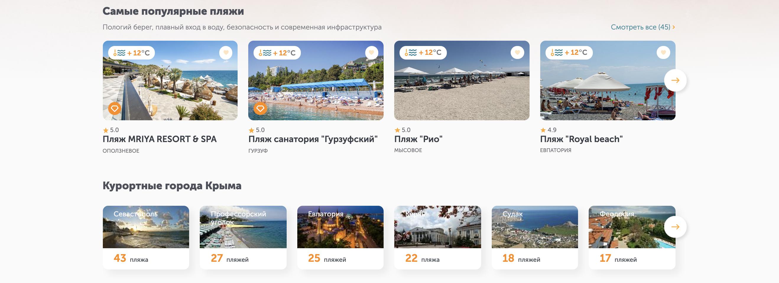 Создание экосистемы порталов для отдыха в Крыму