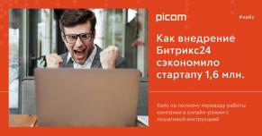 Как стартап сэкономил 1,6 млн рублей за счет внедрения Битрикс24