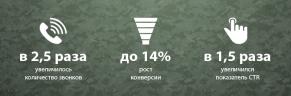 Контекстная реклама для охранного предприятия вКазахстане